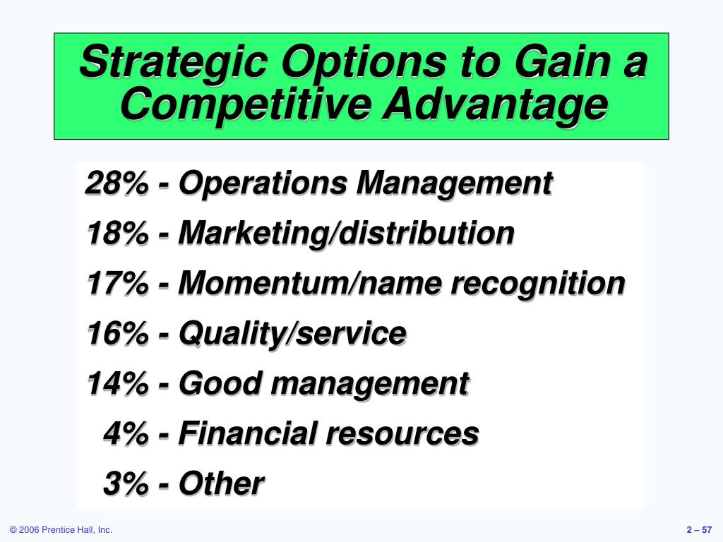 Strategic Options to Gain a Competitive Advantage