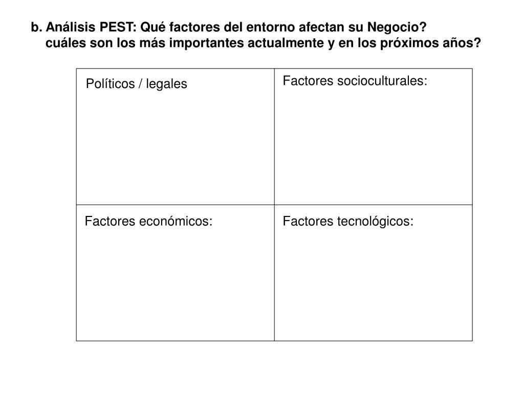 b. Análisis PEST: Qué factores del entorno afectan su Negocio?