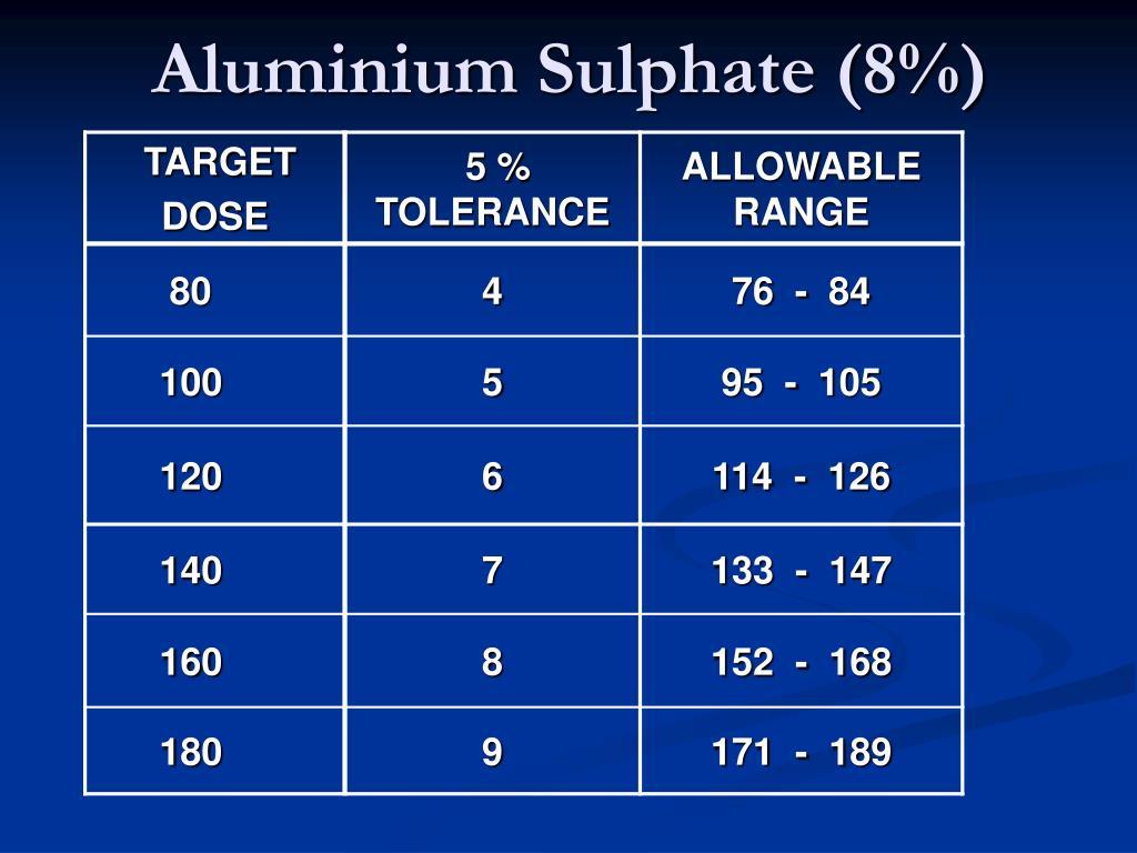 Aluminium Sulphate (8%)