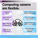 computing careers are flexible
