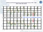 salinity and potential density in central puget sound 1990 1998 blue 100m red 200m