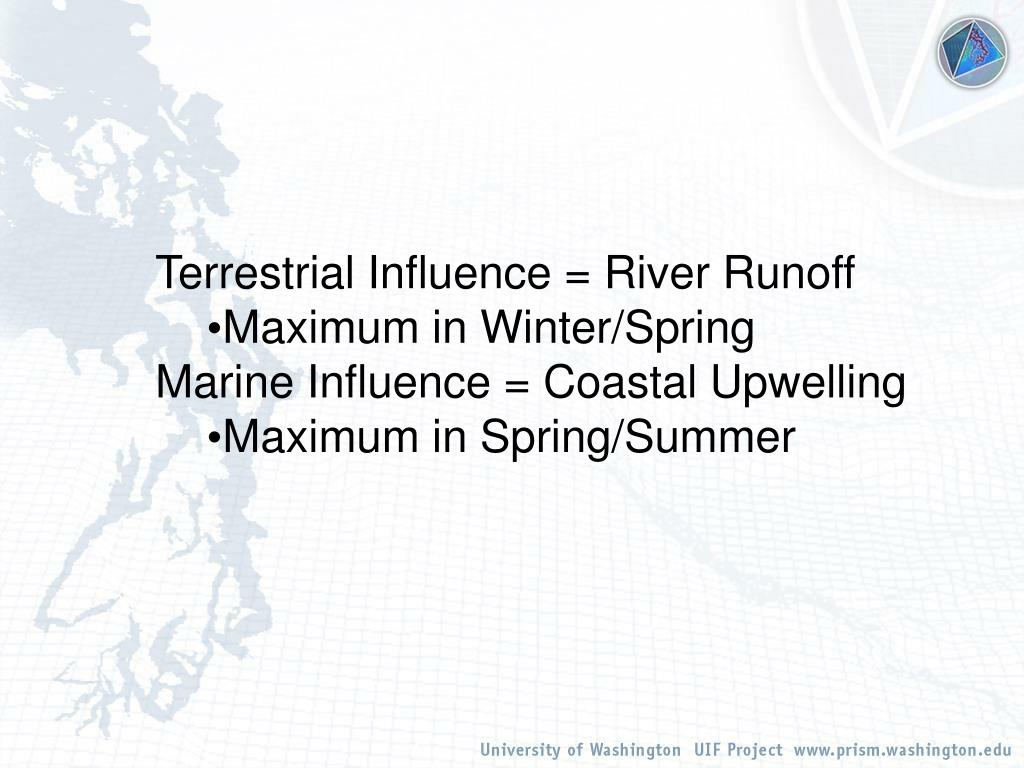 Terrestrial Influence = River Runoff