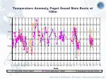 temperature anomaly puget sound main basin at 100m