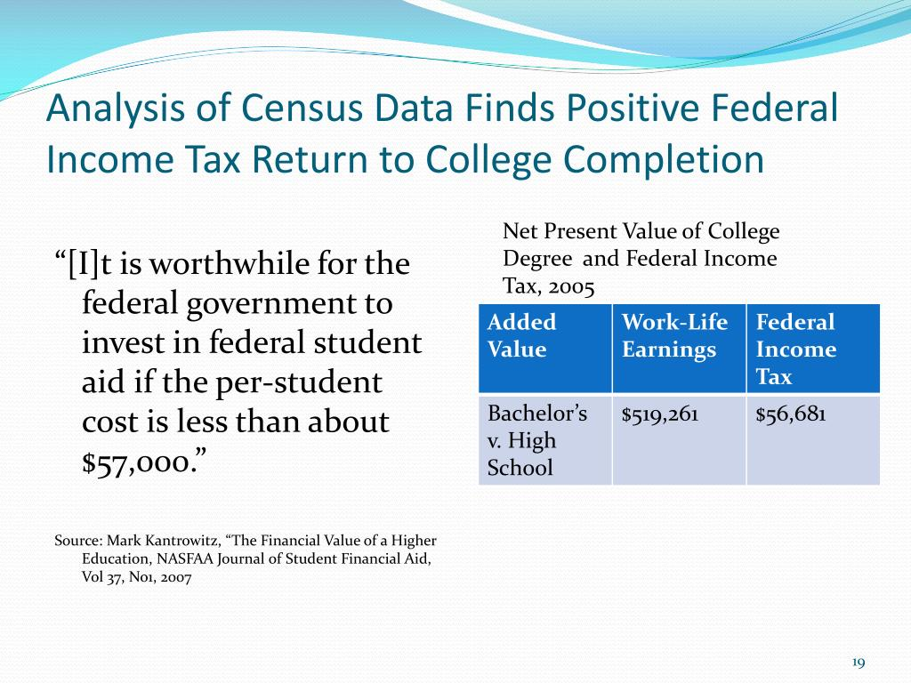 Analysis of Census Data Finds Positive Federal Income Tax Return to College Completion