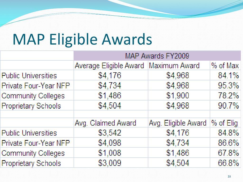 MAP Eligible Awards