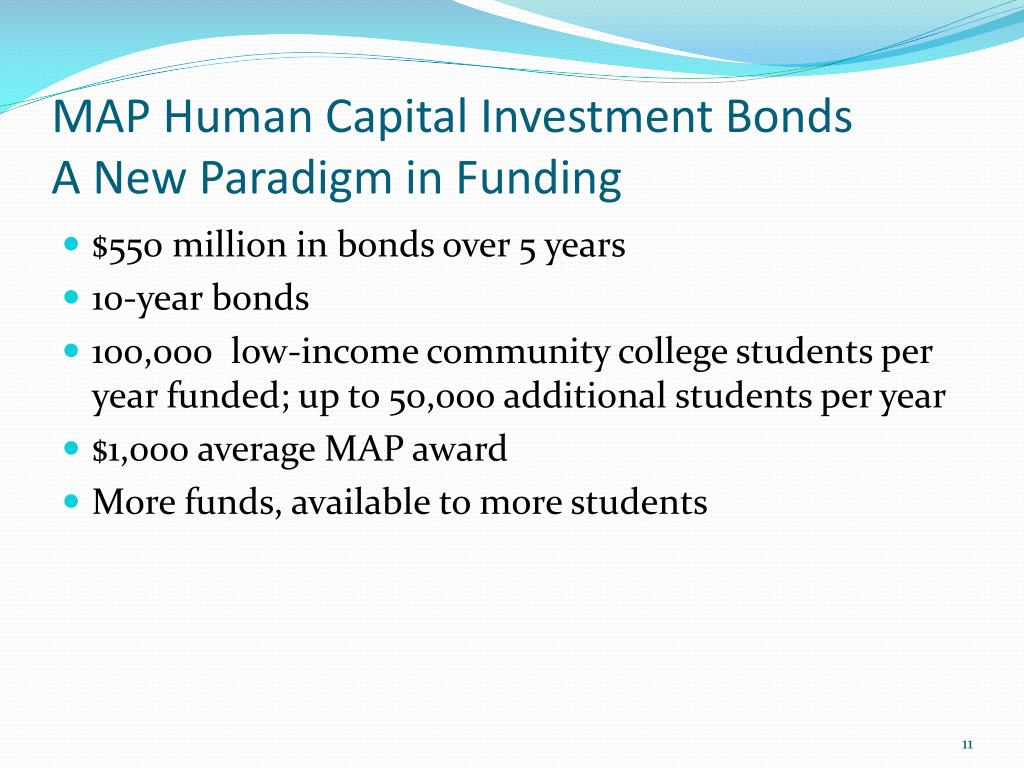 MAP Human Capital Investment Bonds