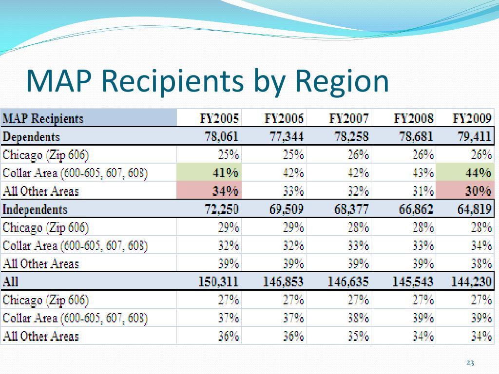 MAP Recipients by Region