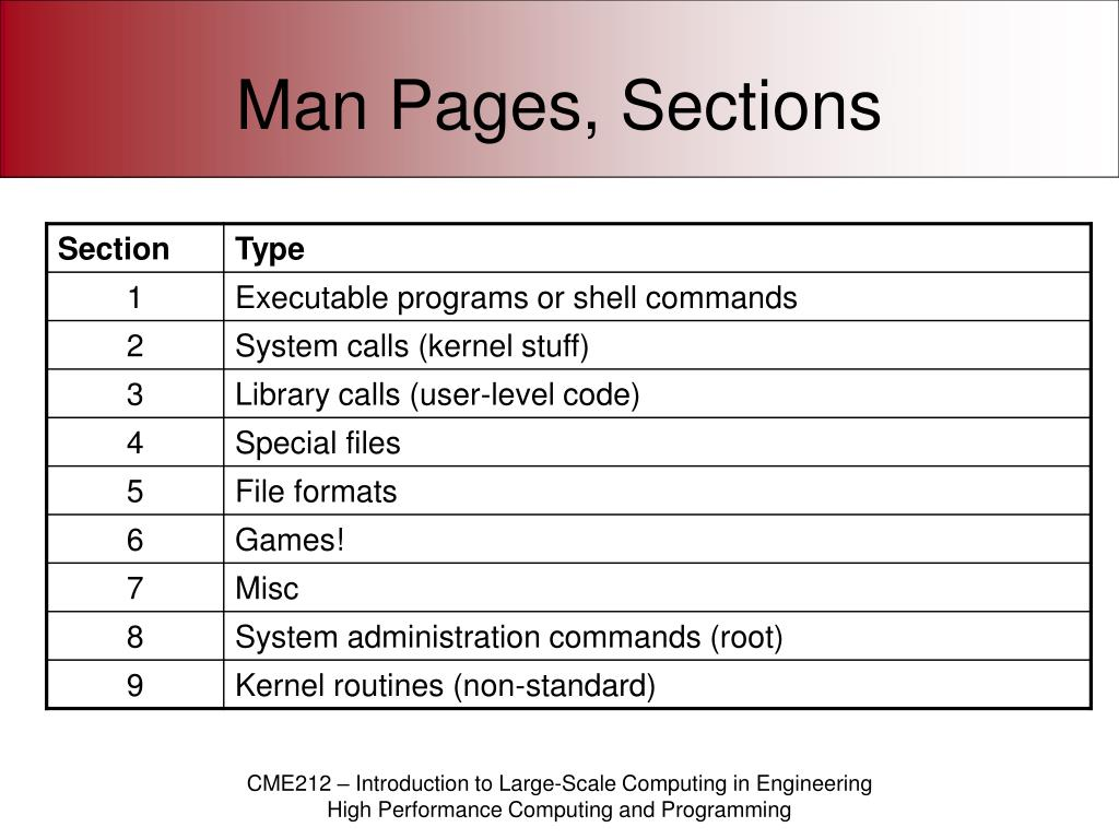 Man Pages, Sections