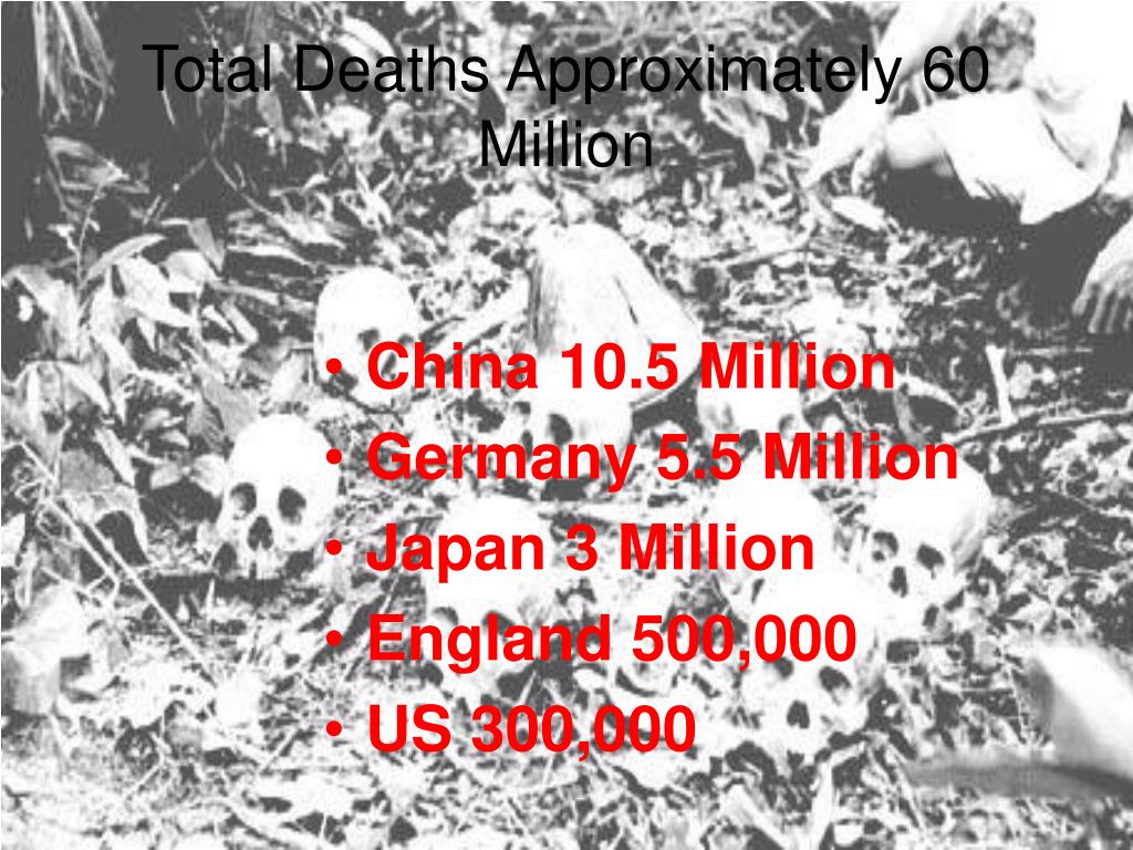 Total Deaths Approximately 60 Million
