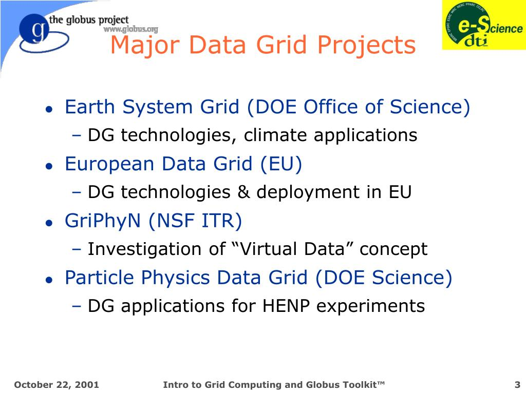 Major Data Grid Projects