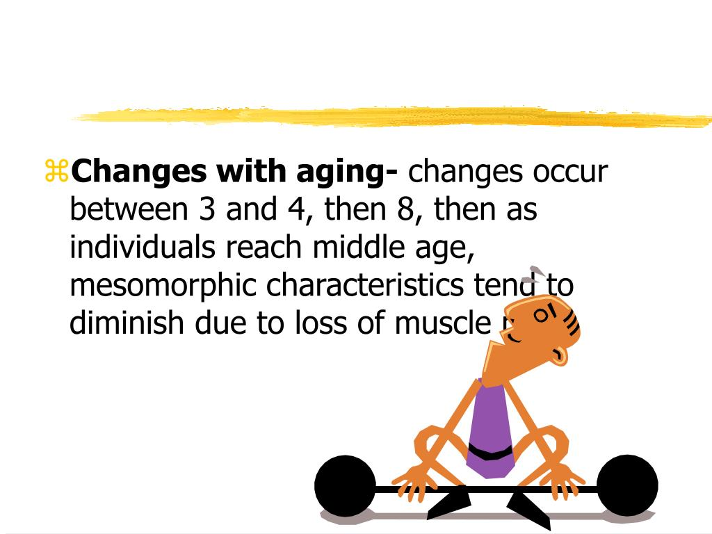 Changes with aging-