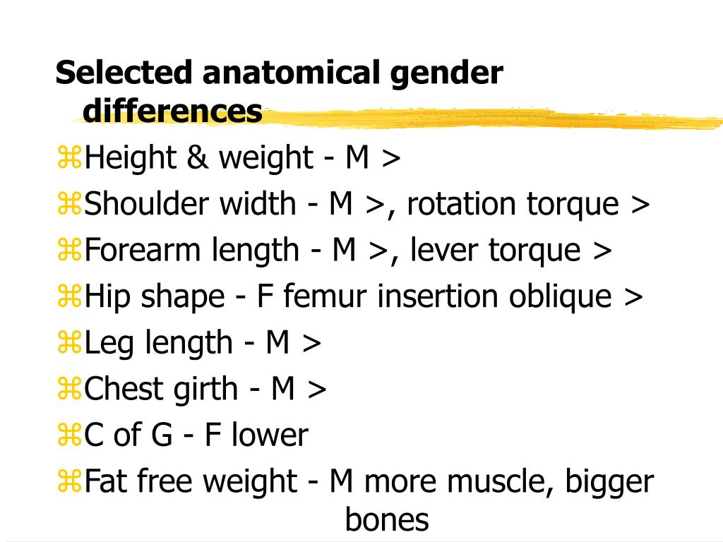 Selected anatomical gender differences