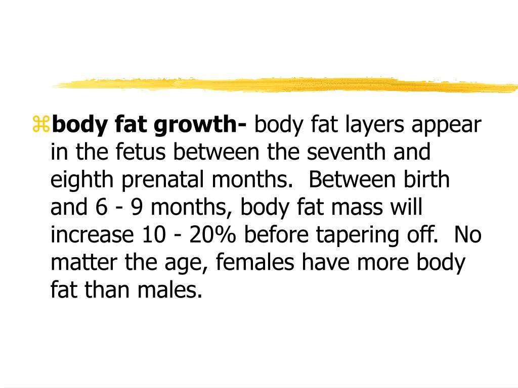 body fat growth-