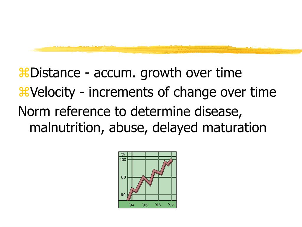 Distance - accum. growth over time