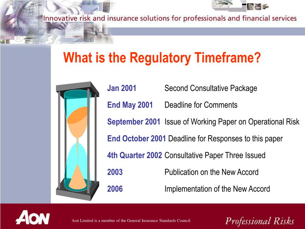 What is the Regulatory Timeframe?