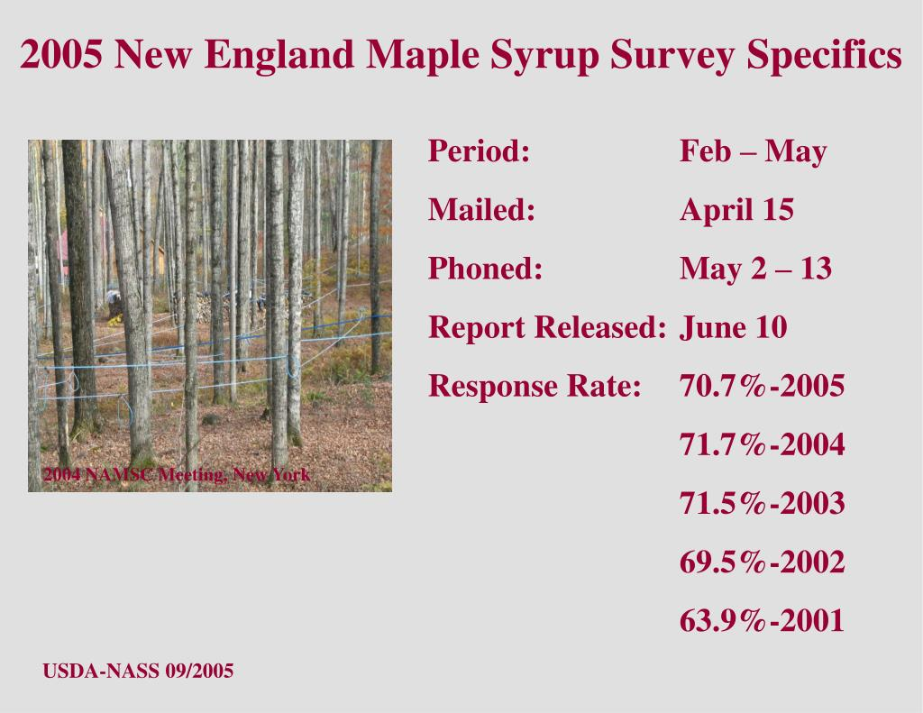2005 New England Maple Syrup Survey Specifics
