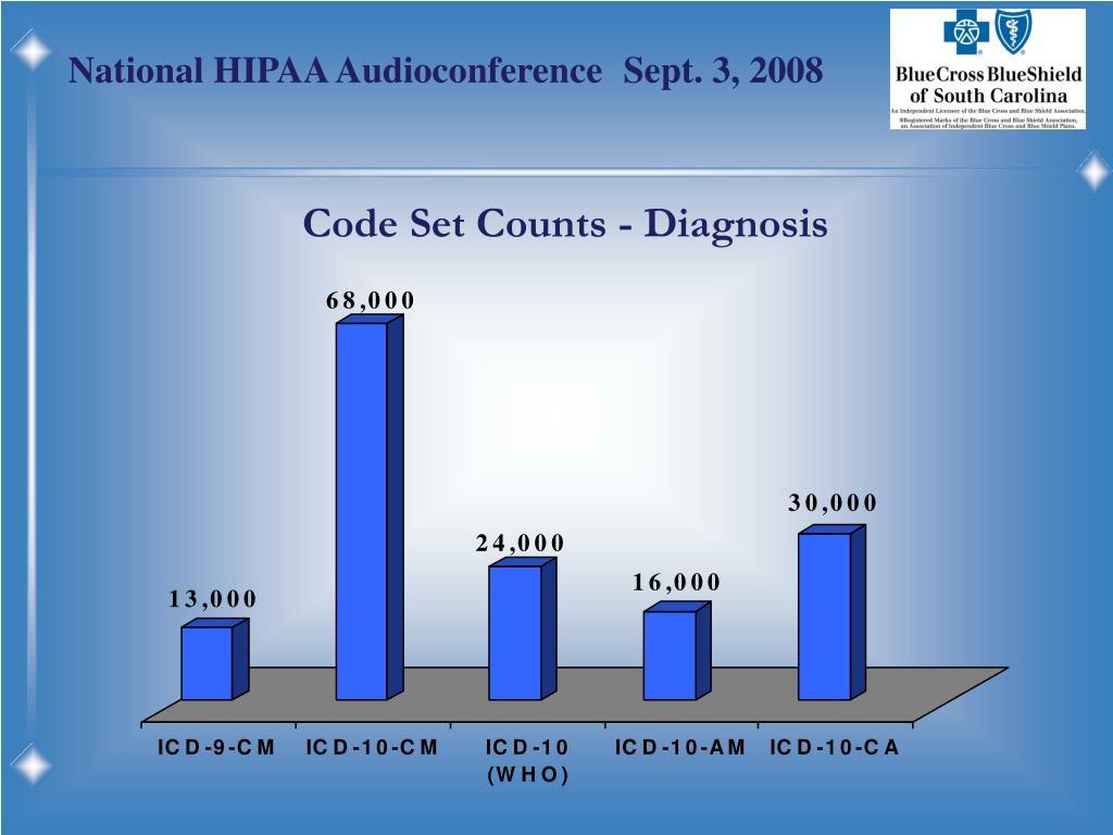 Code Set Counts - Diagnosis