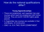 how do the national qualifications differ39
