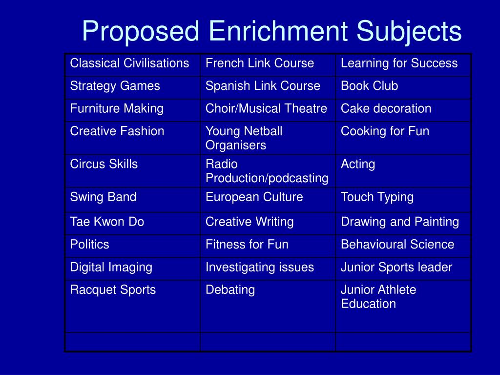 Proposed Enrichment Subjects