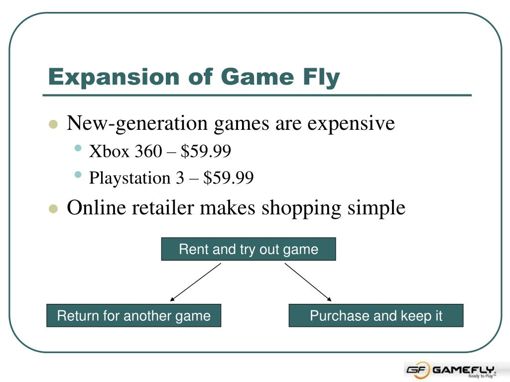 Expansion of Game Fly