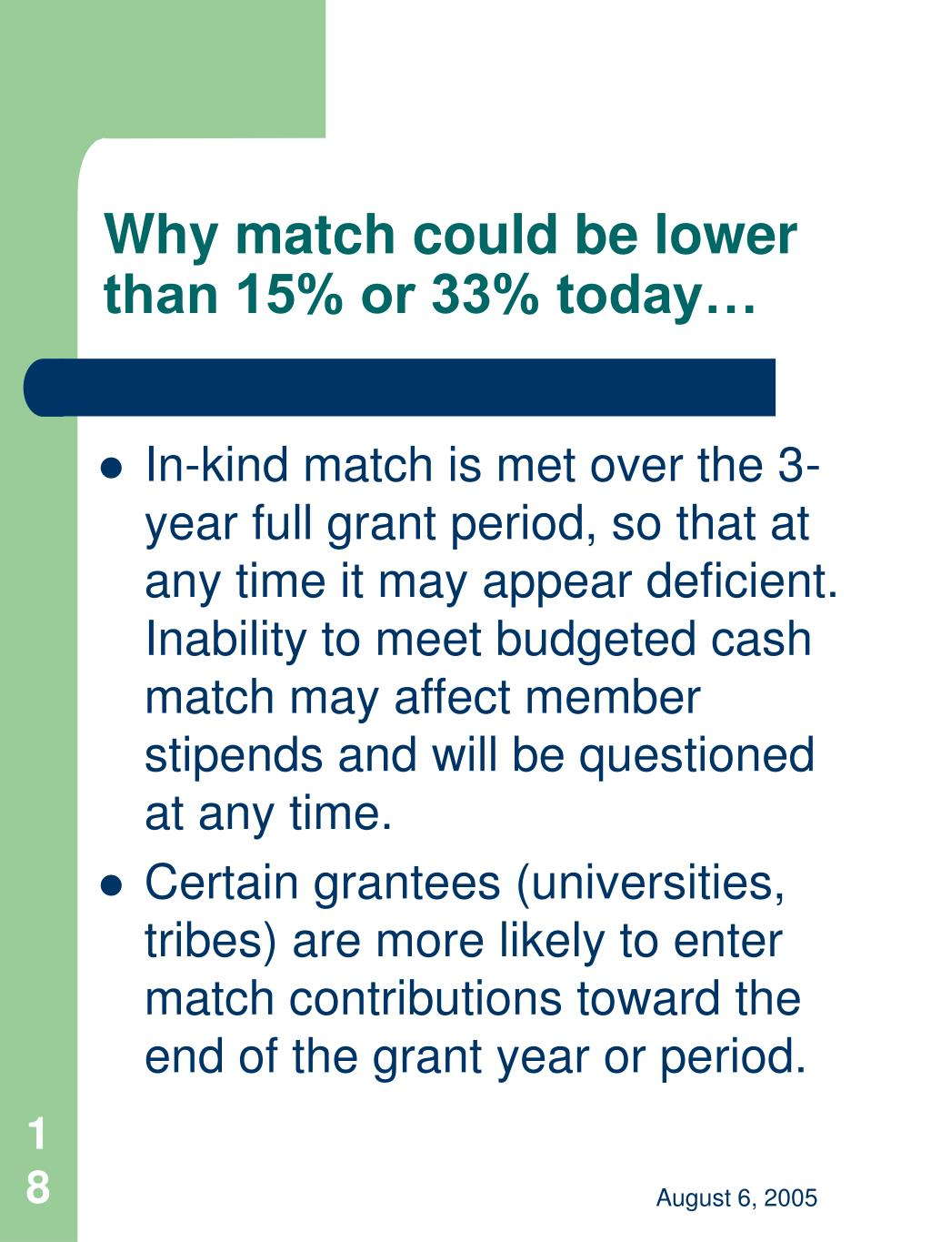 Why match could be lower than 15% or 33% today…