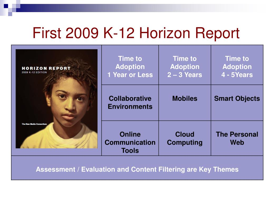 First 2009 K-12 Horizon Report