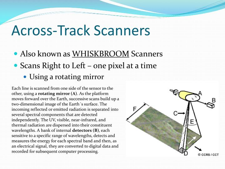 Across track scanners