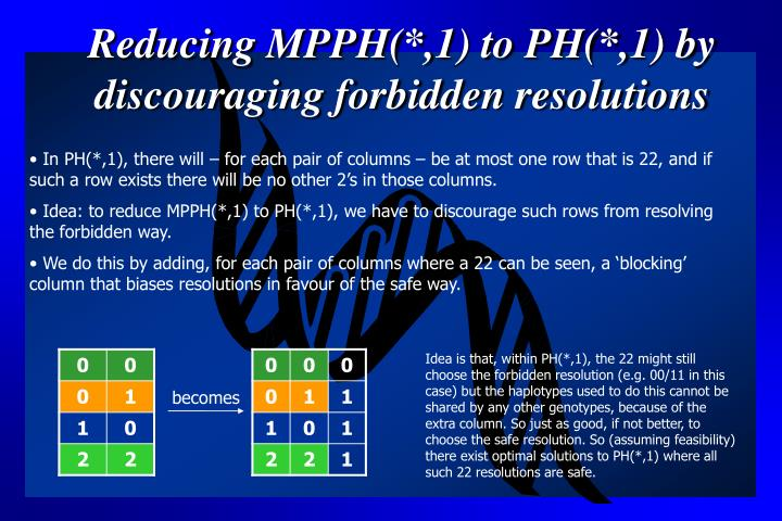 Reducing MPPH(*,1) to PH(*,1) by discouraging forbidden resolutions
