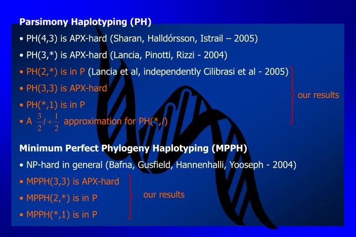 Parsimony Haplotyping (PH)