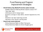fund raising and program improvement strategies32