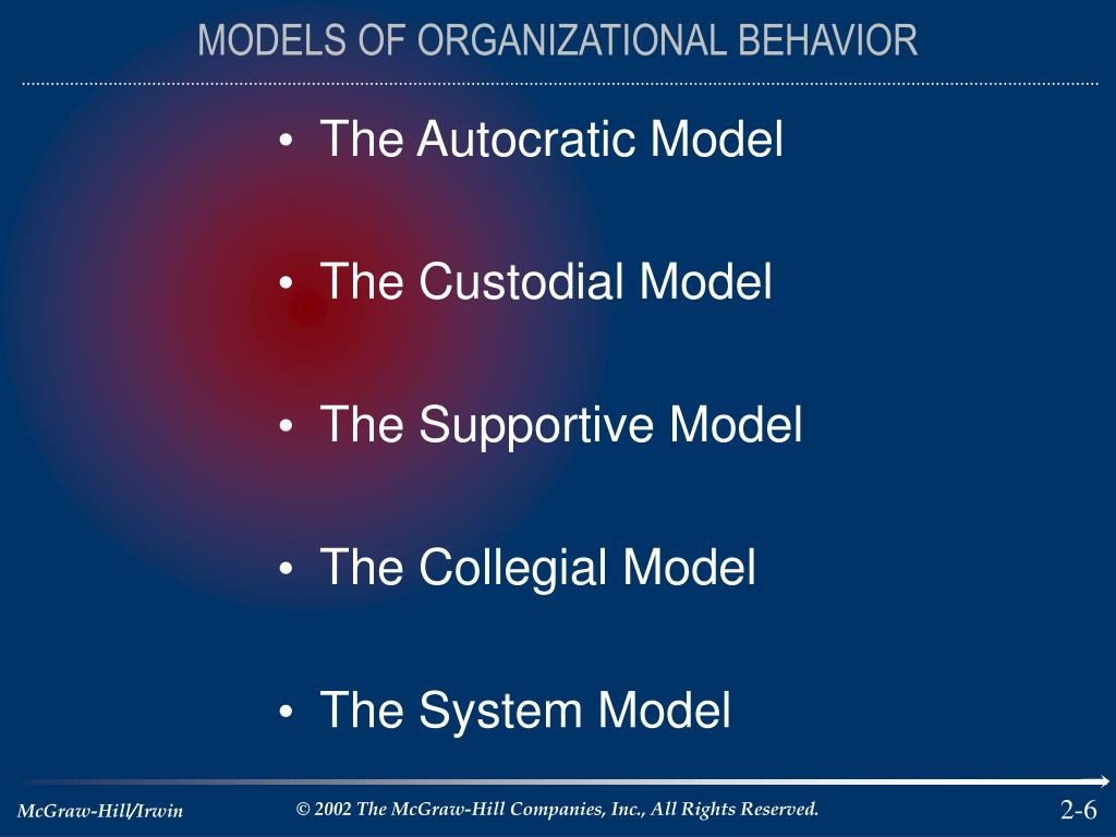 five models of organization behavior What do ceos do the chief executive officer is one of the most coveted titles,  and least understood jobs in a company everyone believes.