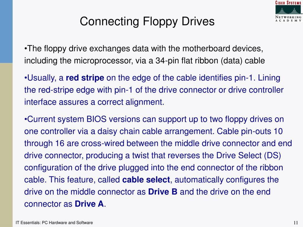 Connecting Floppy Drives