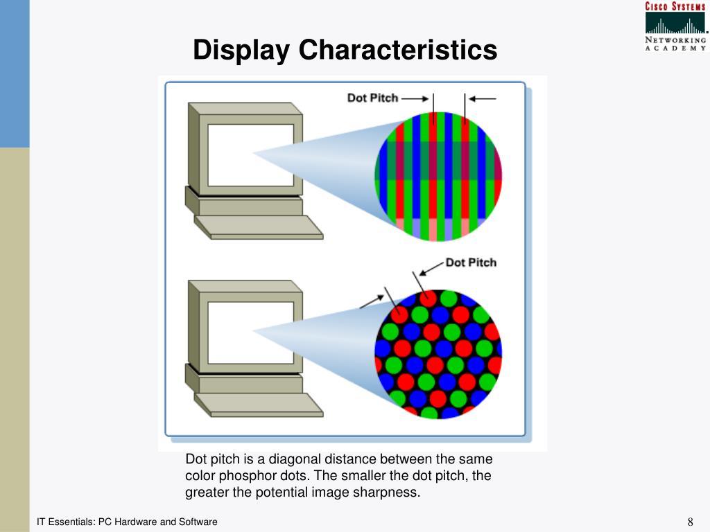 Display Characteristics