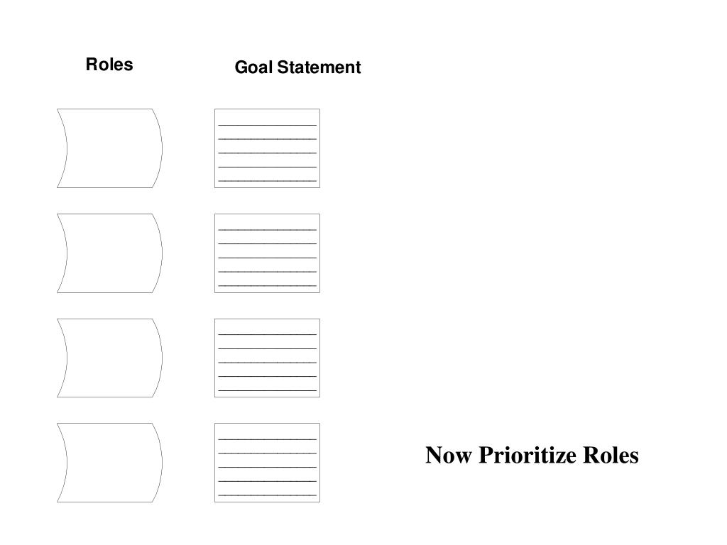 Now Prioritize Roles