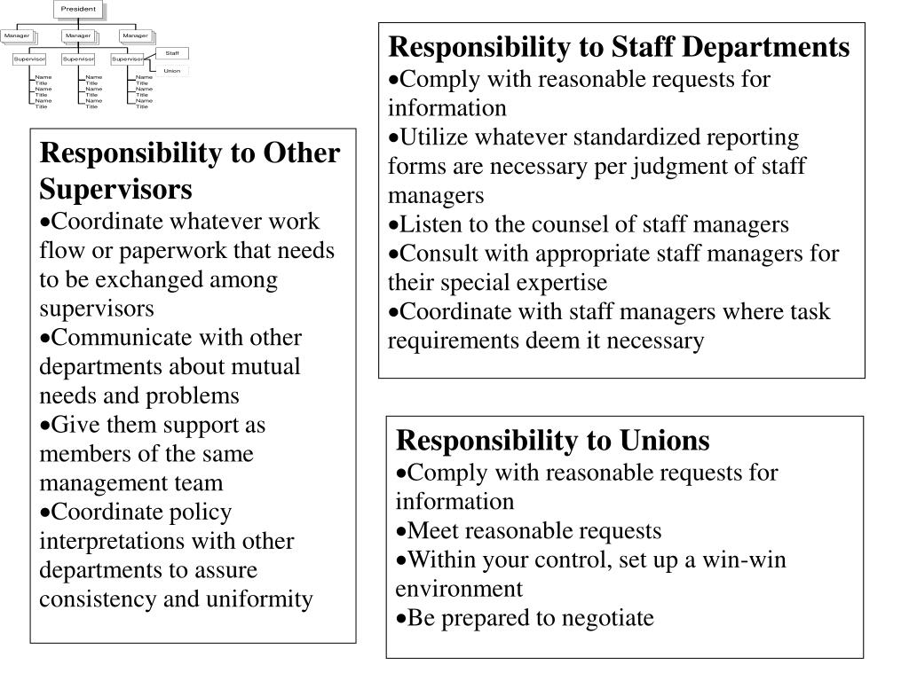 Responsibility to Staff Departments