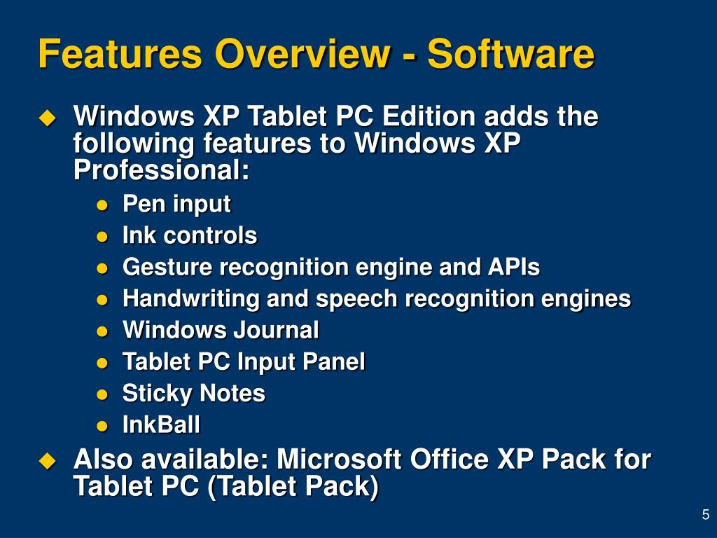Features Overview - Software
