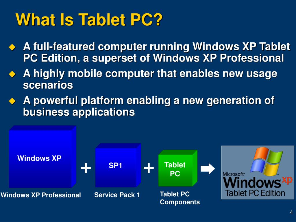 What Is Tablet PC?
