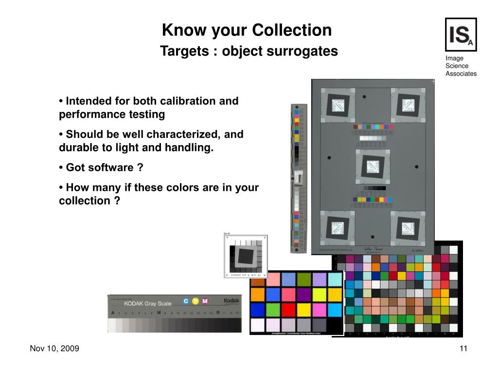 Know your Collection
