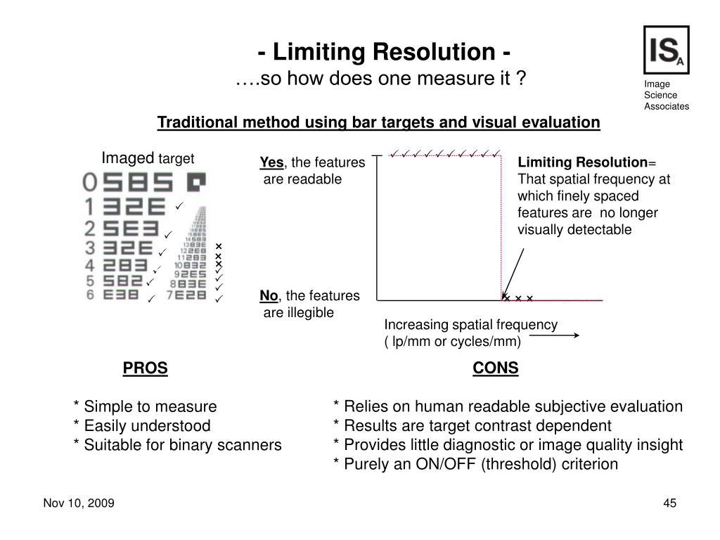 Traditional method using bar targets and visual evaluation