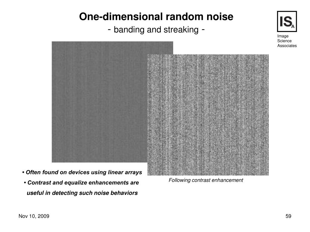 One-dimensional random noise