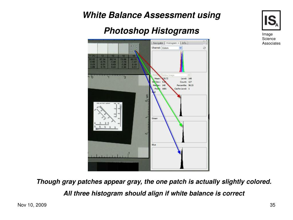 White Balance Assessment using