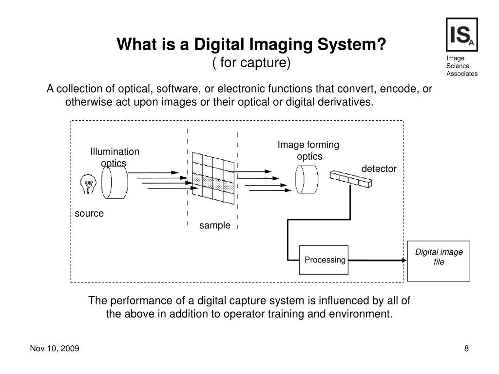 Image forming
