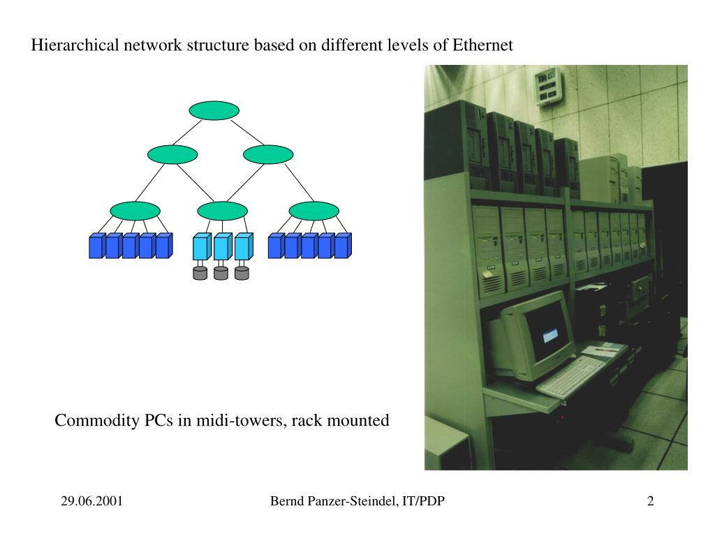 Hierarchical network structure based on different levels of Ethernet