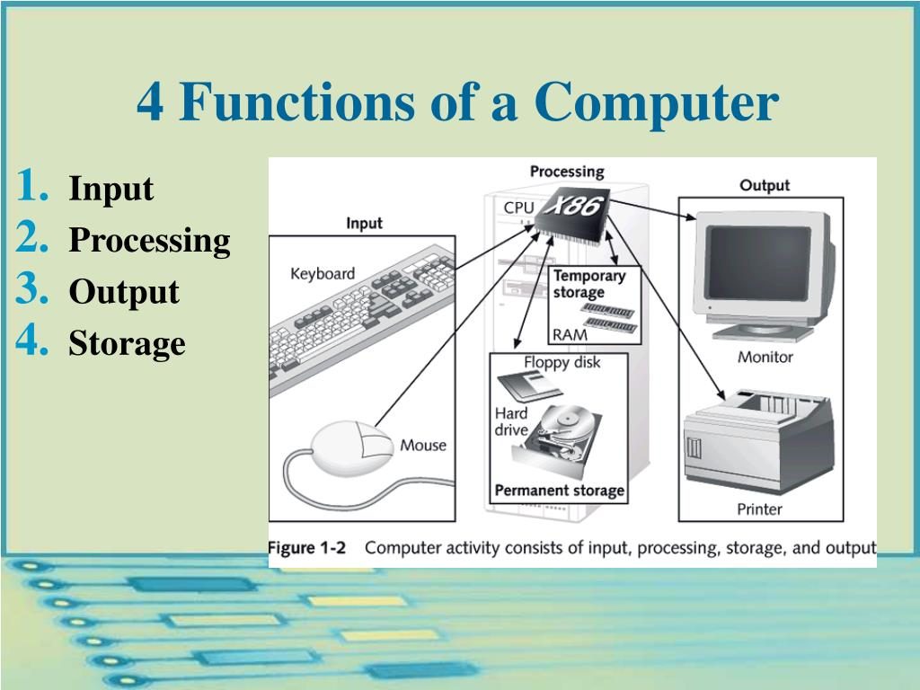 4 Functions of a Computer