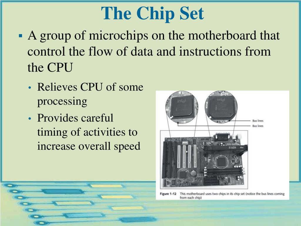 The Chip Set