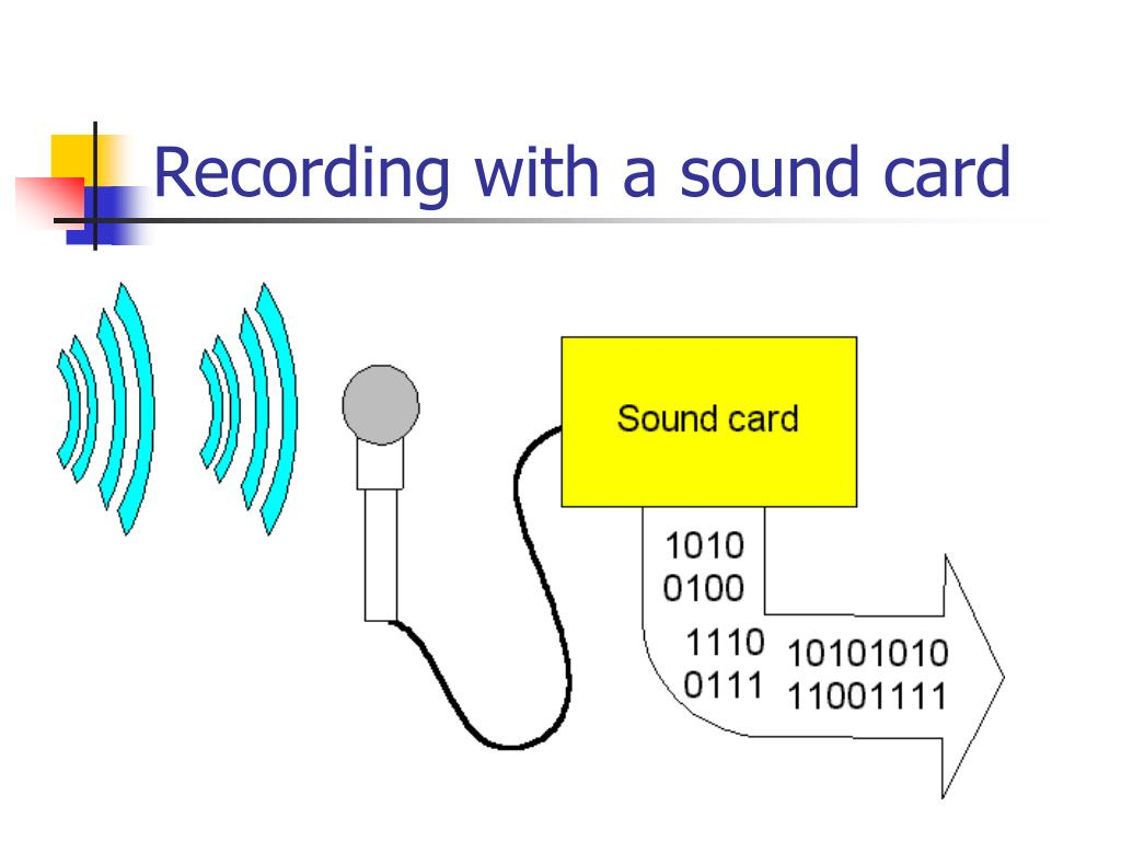 Recording with a sound card