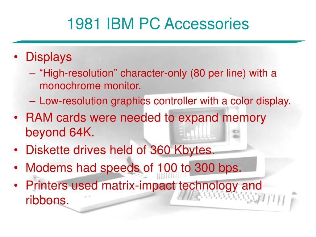 1981 IBM PC Accessories