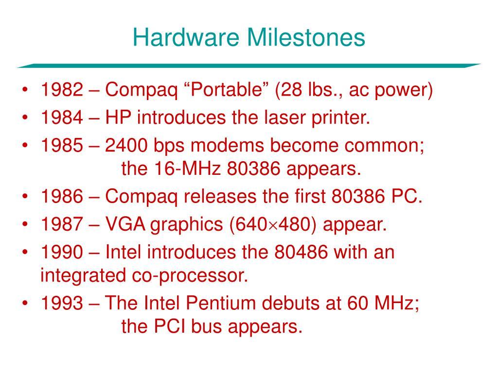 Hardware Milestones