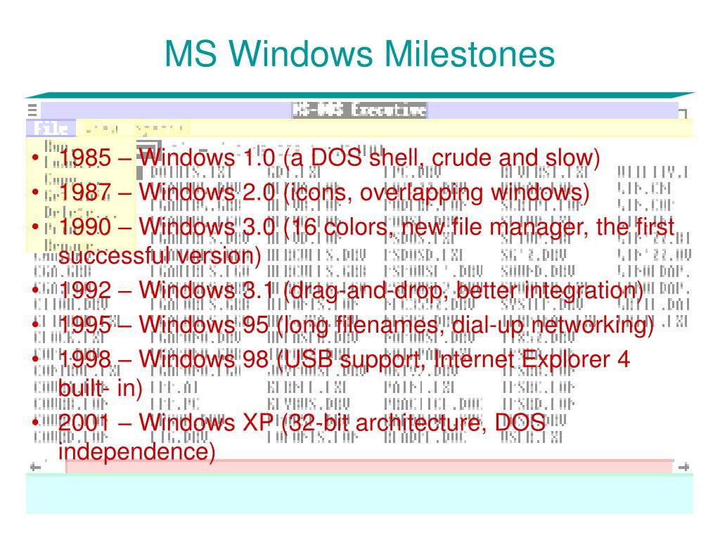 MS Windows Milestones