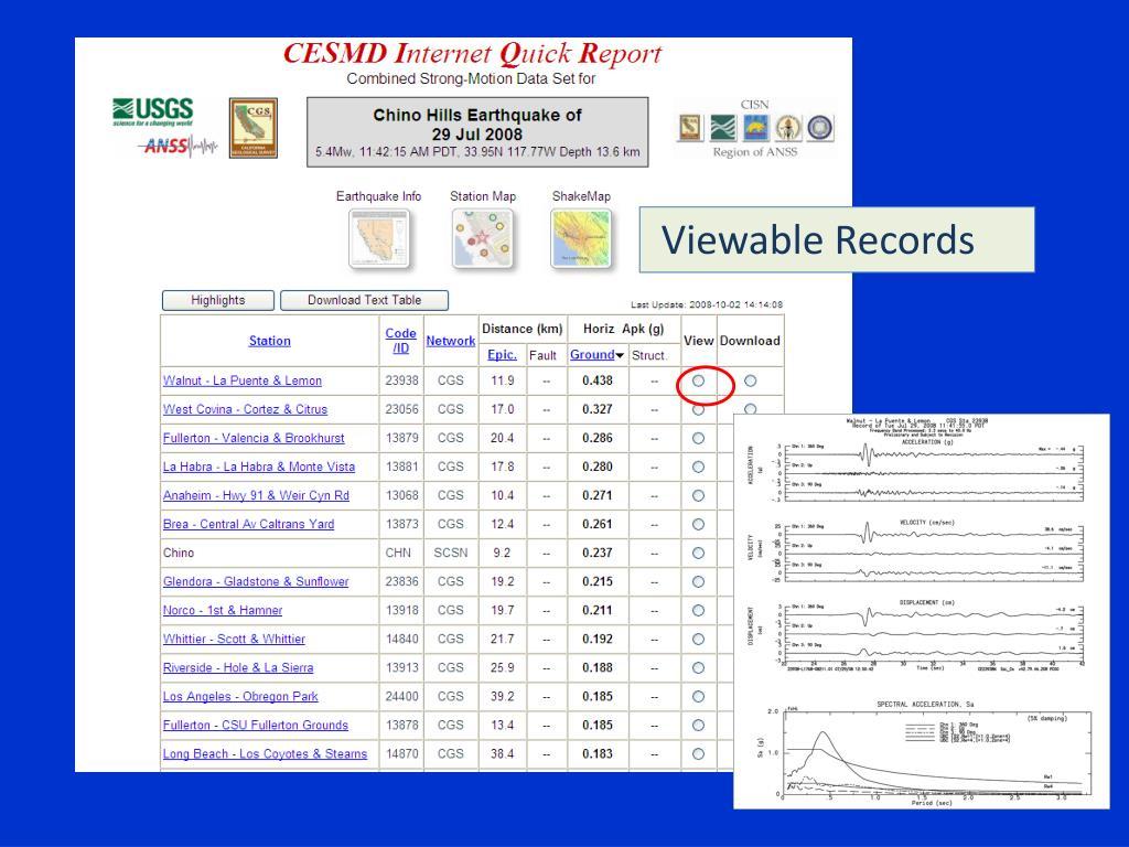 Viewable Records